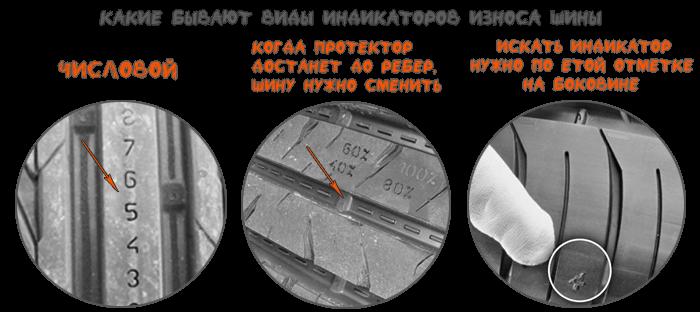 Индикатор износа шин