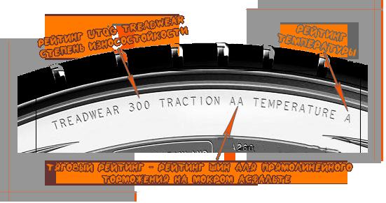 Тяговый рейтинг, рейтинг температуры и износоустойчивости шины